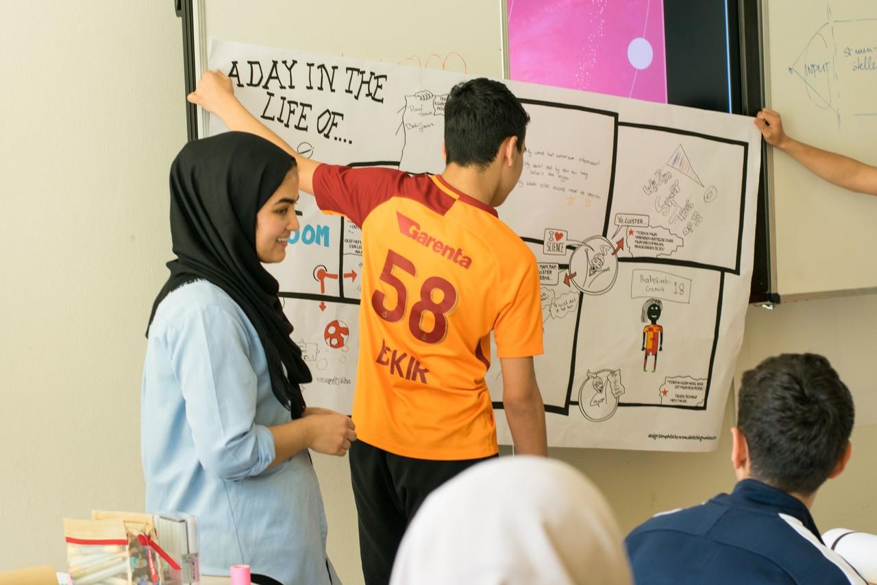 Leerlingen presenteren hun poster aan elkaar